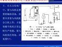 西安交大 泵与风机 32讲 零基础自学Q1556082877 (111播放)