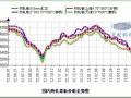 2013年6月4日上海钢材市场价钱行情