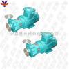 CQG  耐高温磁力泵